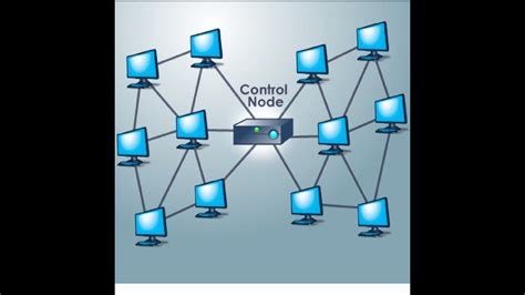 grid computing basic concept  grid computing