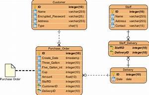 Wiring Diagram Database  The First Step In Building An