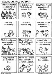 The 25  Best Macbeth Plot Ideas On Pinterest