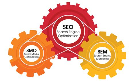 Get The Top Google Search Engine Optimization That