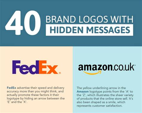 The Secret Meanings Behind 40 Brand Logos