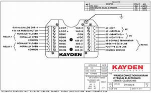 Telematic Com  U2022 Kayden Classic 800 Manual