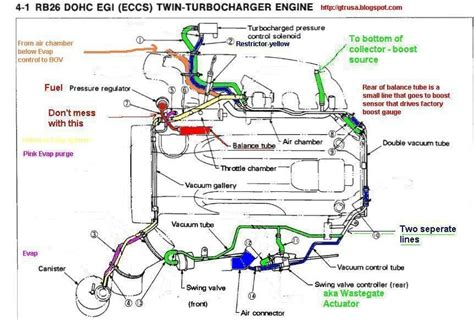 nissan skyline gt r s in the usa nissan skyline gt r rb26 vacuum wastegate diagram