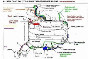 Nissan Skyline Gt-r Rb26 Vacuum Wastegate Diagram
