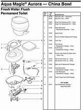 Toilet Repair: Thetford Rv Toilet Repair Parts