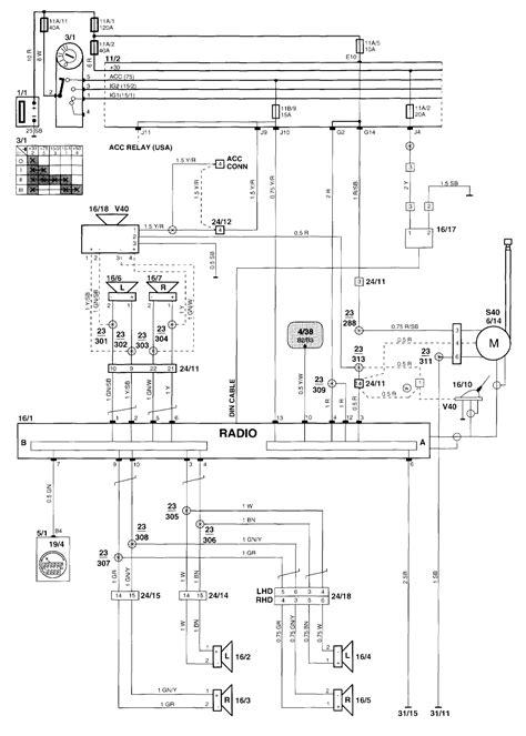 Volvo Evc Wiring Diagram Schemes Auto