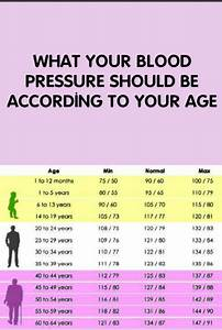 Tips For Taking Blood Pressure Manually