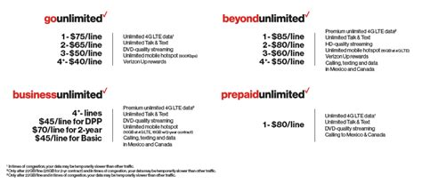 <b>Verizon</b> to start throttling all smartphone videos to 480p or 720p | Ars Technica