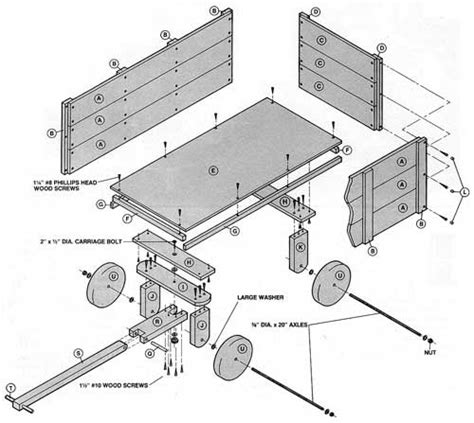 complete wooden wagon plans  dipo al zah