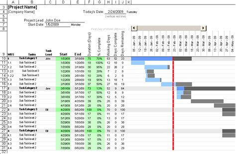 Graph Templates Excel Free Gantt Chart Template For Excel