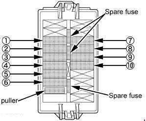 Kubota Tractor Fuse Box Diagram Auto Genius