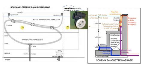 Comment Installer Un Banc De Massage Dans Sa Piscine