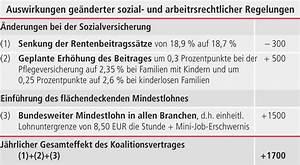 Mindestlohn Abrechnung : schattenwirtschaftsprognose der universit ten linz und t bingen mindestlohn und sozialbeitr ge ~ Themetempest.com Abrechnung