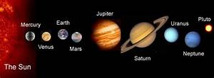 Planets In Order From The Sun Including Pluto (page 2 ...