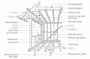 Typical Arrangement Of Timber Framing  Source  As1684 3