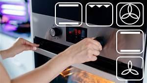 Ikea Küchengeräte Test : das bedeuten die backofen symbole ekitchen ~ Eleganceandgraceweddings.com Haus und Dekorationen
