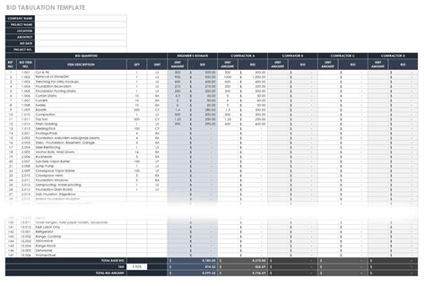 construction cost estimating basics   smartsheet