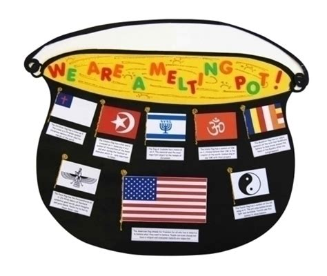 melting pot in america make a poster about america melting pot poster ideas