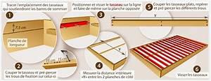 Assembler 2 Planches Perpendiculairement : comment faire un cadre de lit ooreka ~ Premium-room.com Idées de Décoration