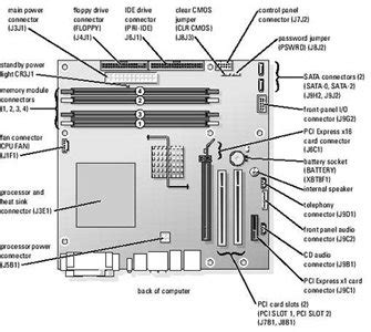 Dell Motherboard Pin Diagram Questions Answers With