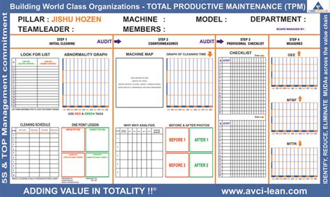 tpm total productive maintenance main objective