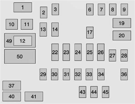 Gmc Sierra From Fuse Box Diagram Auto Genius
