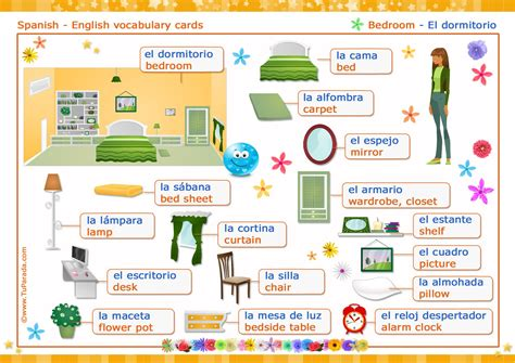 Living Room En Español Es by Vocabulario Espa 241 Ol Ingl 233 S El Dormitorio The Bedroom