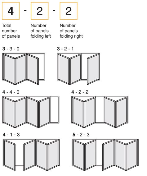 what are the best bifold door sizes for small spaces