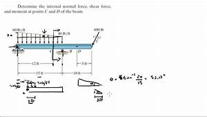 Draw The Shear Diagram For The Beam Follow The Sign Convention