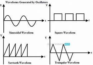 oscillator basics With basic oscillatory circuits
