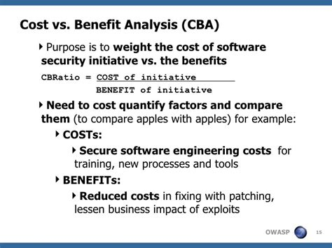 Business Cases For Software Security