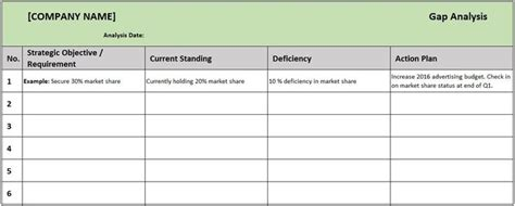 gap analysis template excel project gap analysis template