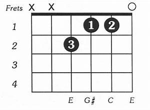 Eaug Guitar Chord