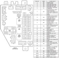 97 Jeep Grand Fuse Box by Jeep 1997 2001 Fuse Box Diagram Cherokeeforum