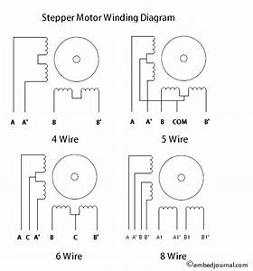 Stepper Motors - Introduction And Working Principle