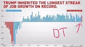 Job Growth Chart Under Obama The Progressive Influence As Trump 39 S World Turns Cnn