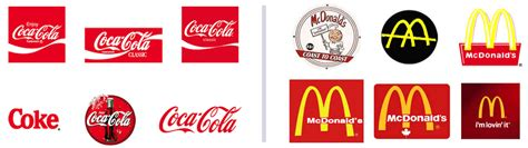 how to identify your distinctive brand assets
