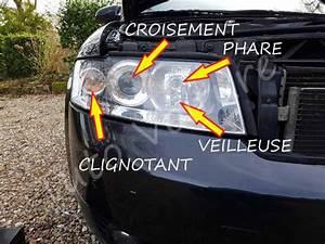 Ampoule Feu De Croisement Scenic 2 : optique et ampoule comment les changer audi a4 tuto voiture ~ Medecine-chirurgie-esthetiques.com Avis de Voitures