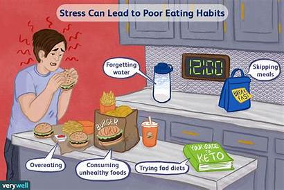 Stress Weight Gain Cause Health Between Loss