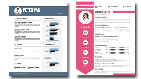 free editable resume templates template i will give 15 psd