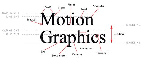 image gallery leading typography