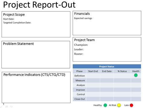 sigma project report template powerpoint