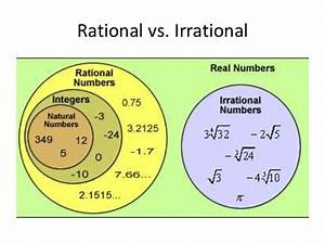 Jss3 Mathematics Third Term  Rational And Non