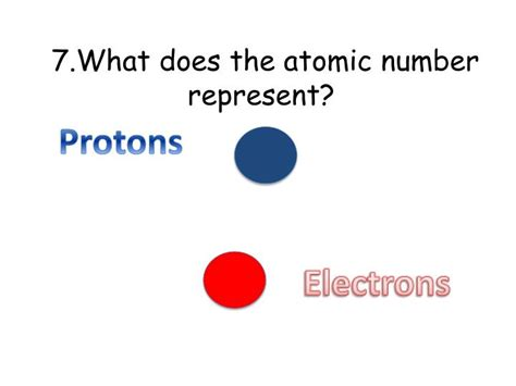 part  atomic structure powerpoint