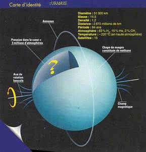 Inside Uranus Planet Uranus - Pics about space