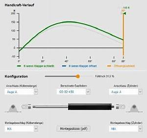 Gasfeder Berechnen : jetzt live bei ace gasfedern online berechnen und ~ Themetempest.com Abrechnung
