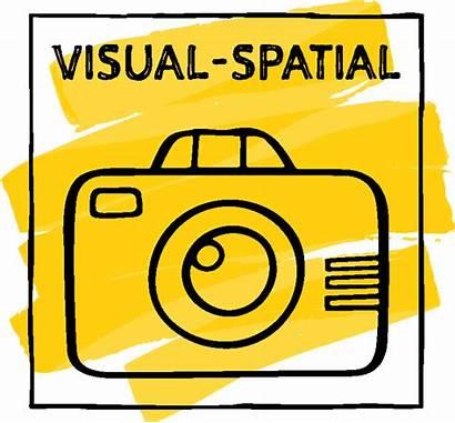 Visual Multiple Spatial Reading Intelligences Activities Gardner