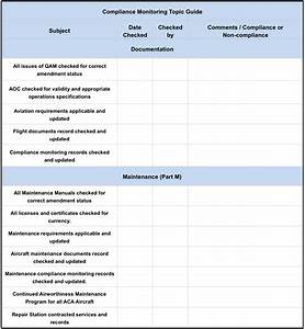 Compliance Monitoring System  U2014 Ac