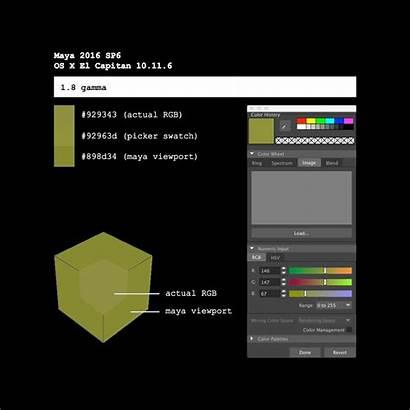 Shift Photoshop Maya Unity Between Autodesk Report