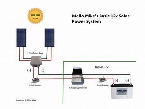 Solar Power 101  U2013 Truck Camper Adventure